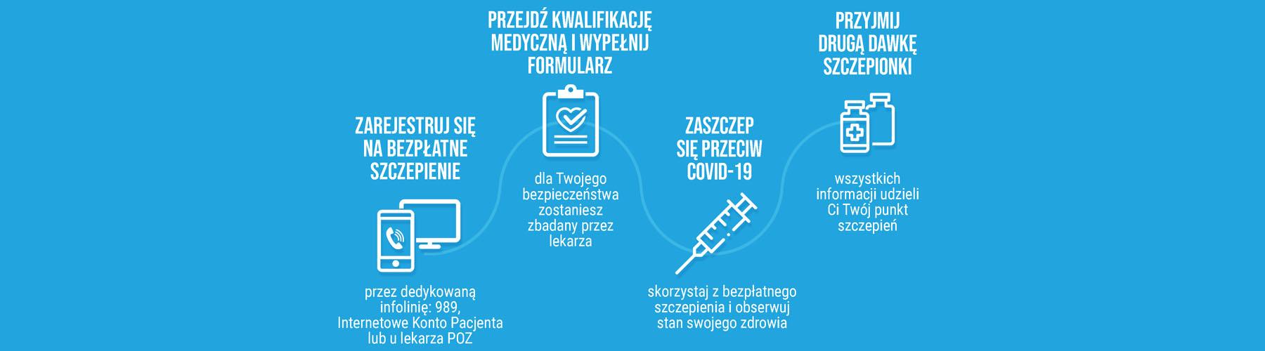 Covid-szczepienia-2